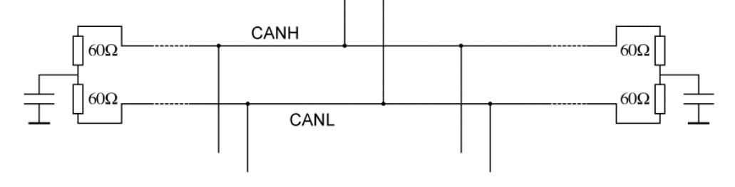 CAN总线图